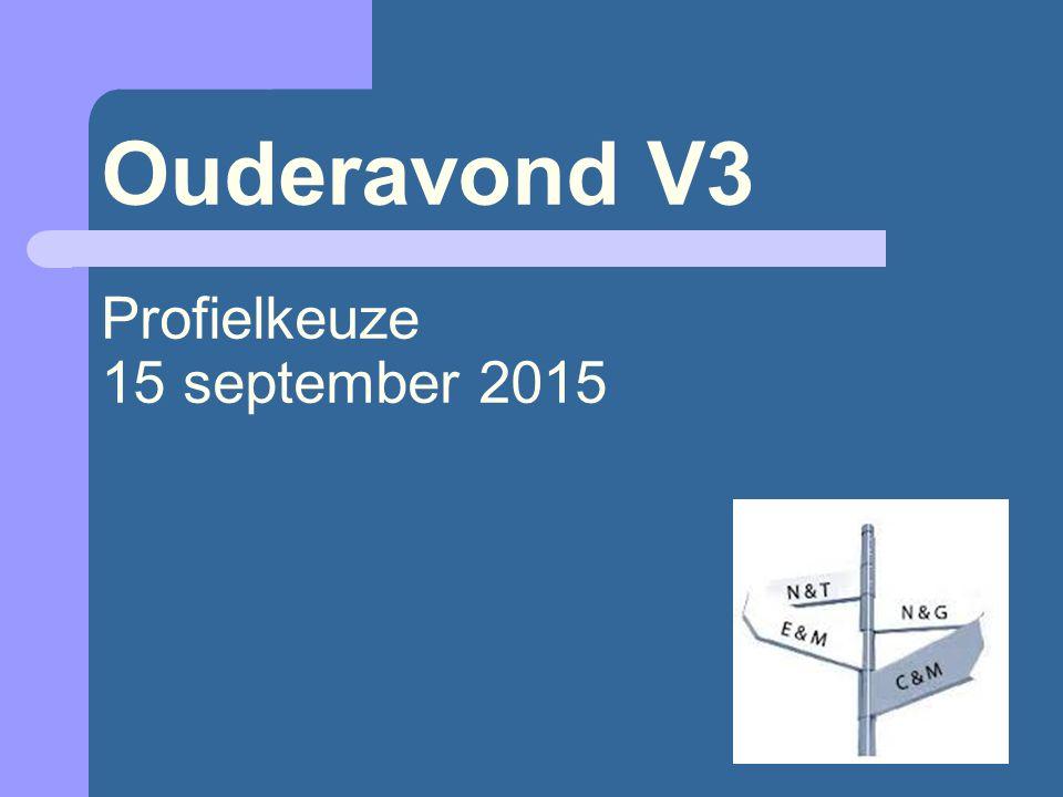 Ouderavond V3 Profielkeuze 15 september 2015