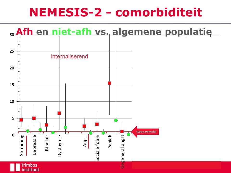 NEMESIS-2 - comorbiditeit Afh en niet-afh vs.
