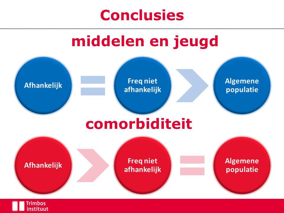 Conclusies comorbiditeit middelen en jeugd