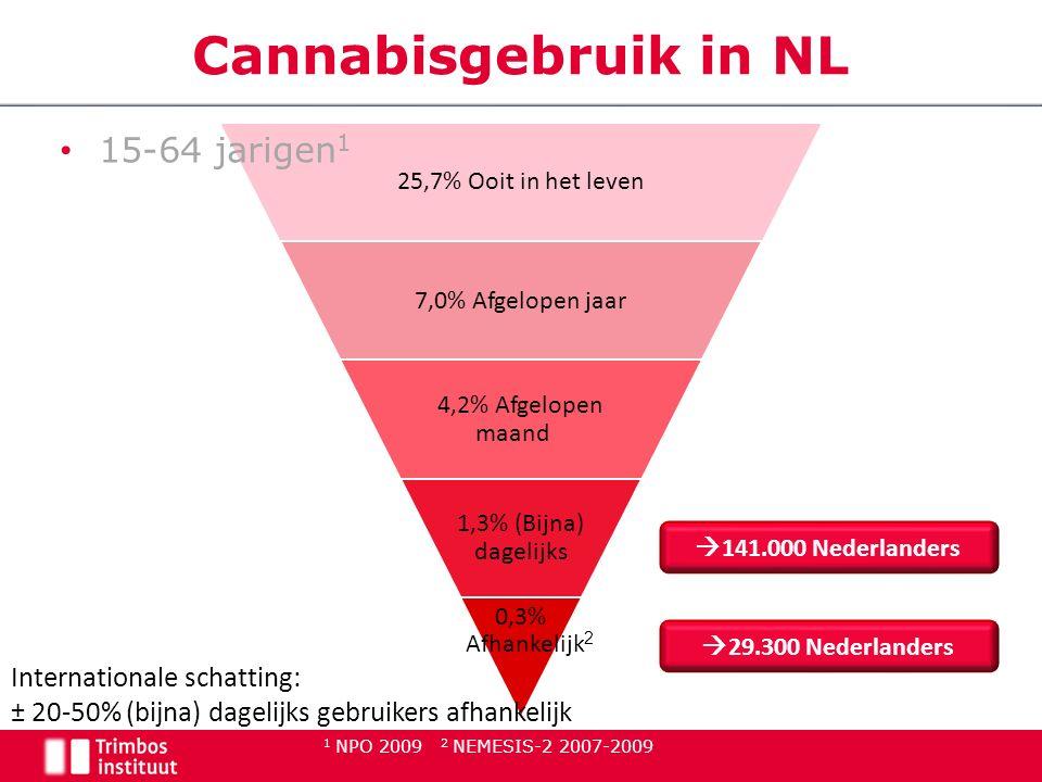 1 NPO 2009 2 NEMESIS-2 2007-2009 Cannabisgebruik in NL 25,7% Ooit in het leven 7,0% Afgelopen jaar 4,2% Afgelopen maand 1,3% (Bijna) dagelijks 0,3%  141.000 Nederlanders  29.300 Nederlanders Afhankelijk 2 15-64 jarigen 1 Internationale schatting: ± 20-50% (bijna) dagelijks gebruikers afhankelijk