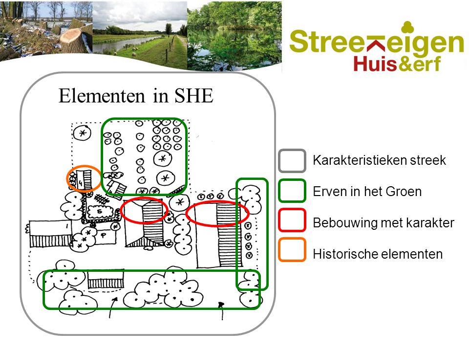 Elementen in SHE Karakteristieken streek Erven in het Groen Bebouwing met karakter Historische elementen