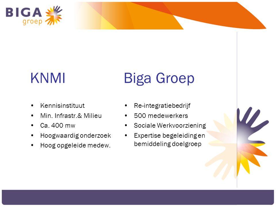 KNMI Kennisinstituut Min. Infrastr.& Milieu Ca. 400 mw Hoogwaardig onderzoek Hoog opgeleide medew. Biga Groep Re-integratiebedrijf 500 medewerkers Soc