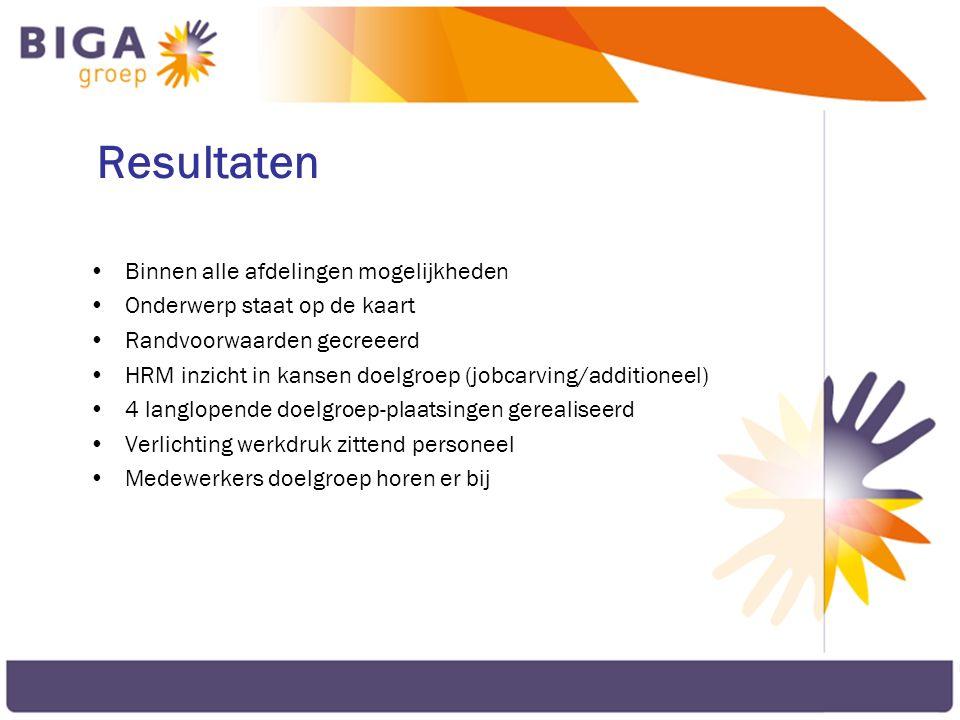 Resultaten Binnen alle afdelingen mogelijkheden Onderwerp staat op de kaart Randvoorwaarden gecreeerd HRM inzicht in kansen doelgroep (jobcarving/addi
