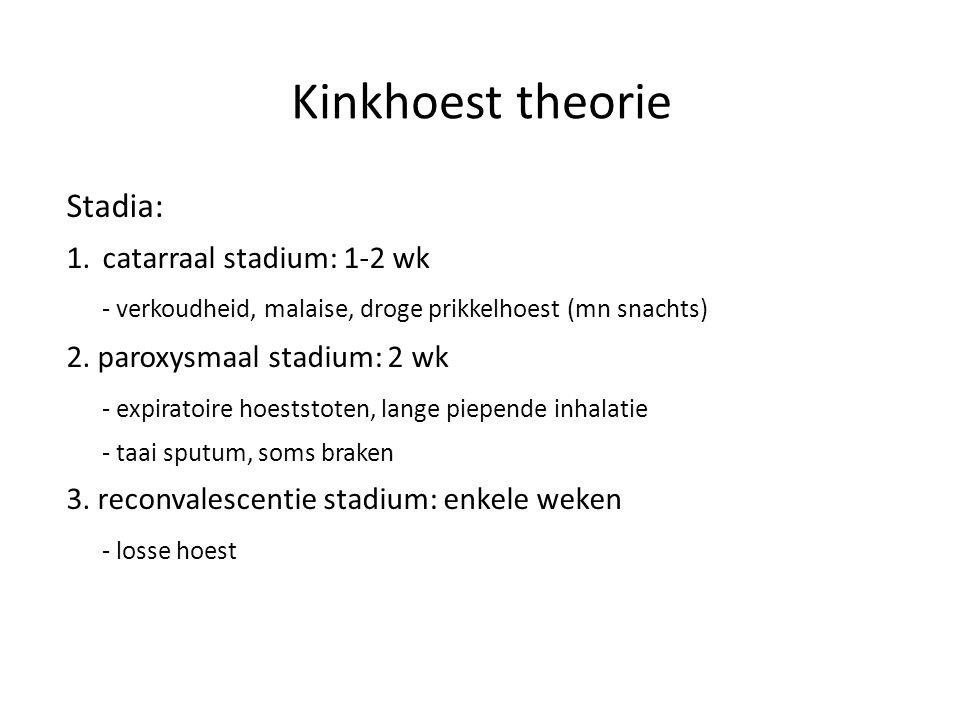 Kinkhoest theorie Stadia: 1.catarraal stadium: 1-2 wk - verkoudheid, malaise, droge prikkelhoest (mn snachts) 2. paroxysmaal stadium: 2 wk - expiratoi