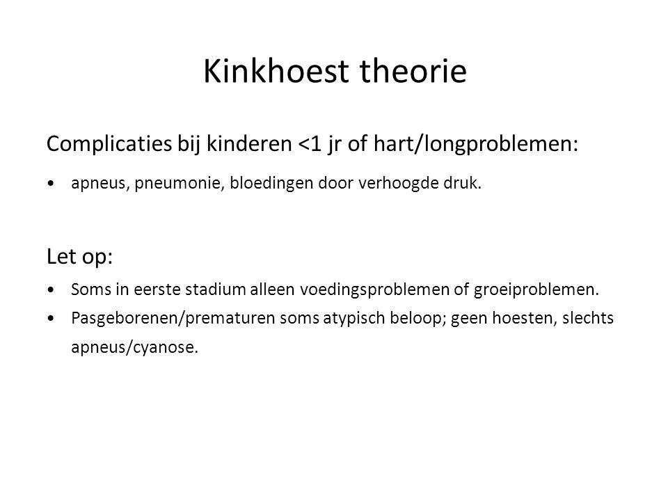 Kinkhoest theorie Complicaties bij kinderen <1 jr of hart/longproblemen: apneus, pneumonie, bloedingen door verhoogde druk. Let op: Soms in eerste sta