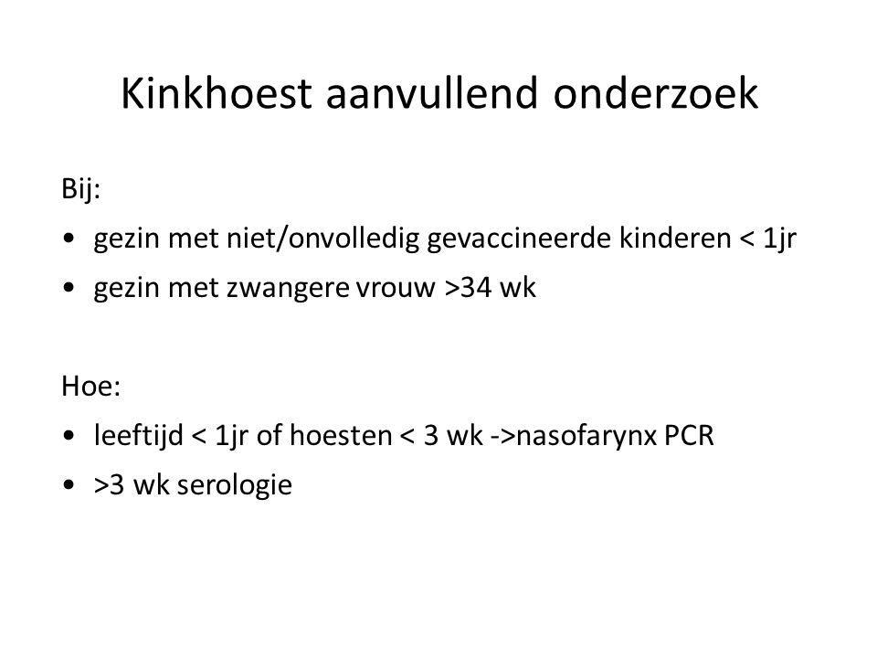 Kinkhoest aanvullend onderzoek Bij: gezin met niet/onvolledig gevaccineerde kinderen < 1jr gezin met zwangere vrouw >34 wk Hoe: leeftijd nasofarynx PC