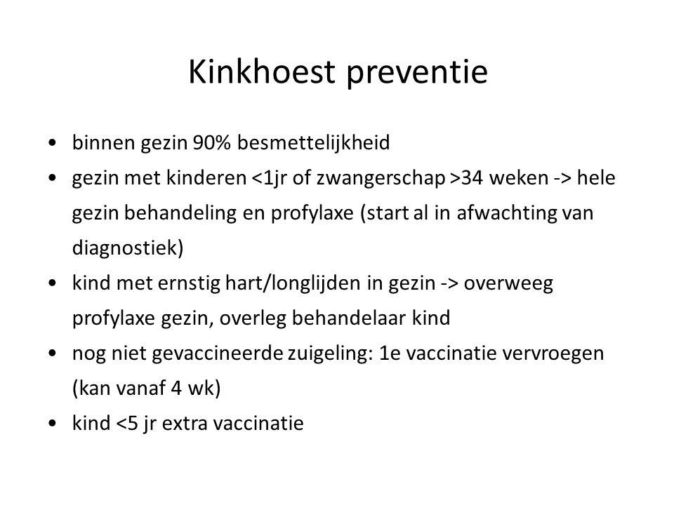 Kinkhoest preventie binnen gezin 90% besmettelijkheid gezin met kinderen 34 weken -> hele gezin behandeling en profylaxe (start al in afwachting van d