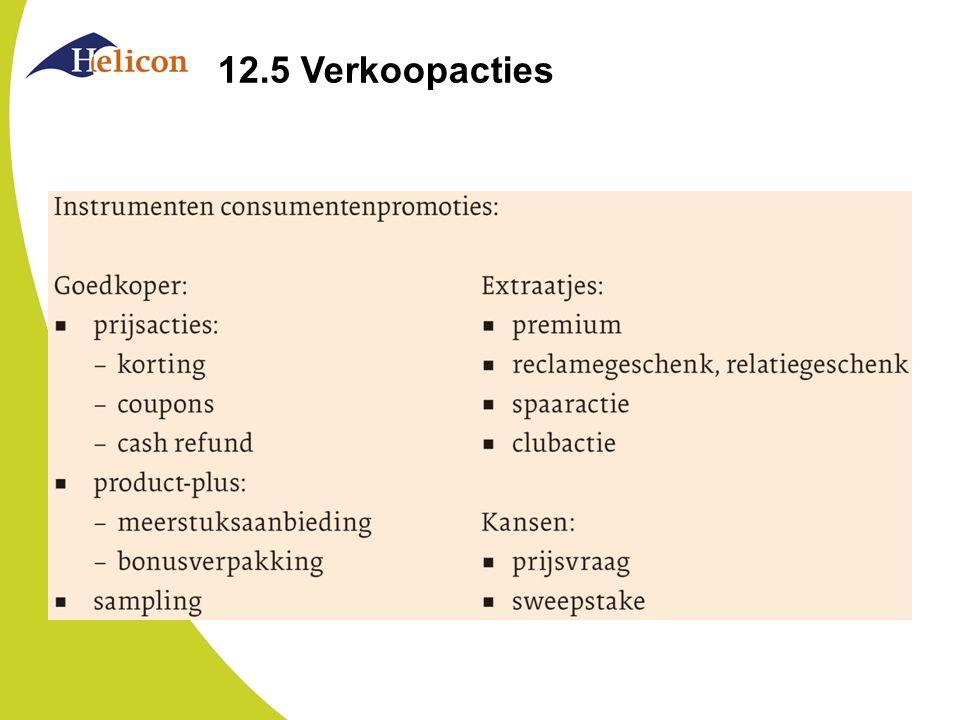 12.5 Verkoopacties