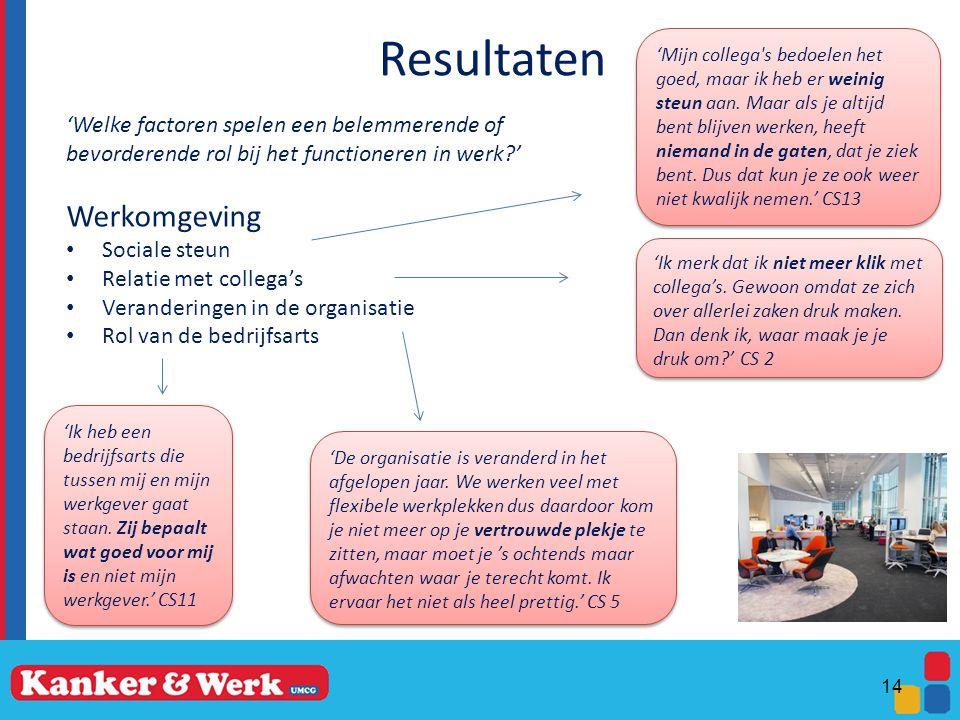 Resultaten 'Welke factoren spelen een belemmerende of bevorderende rol bij het functioneren in werk?' Werkomgeving Sociale steun Relatie met collega's