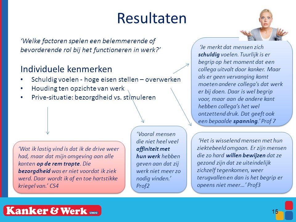 Resultaten 'Welke factoren spelen een belemmerende of bevorderende rol bij het functioneren in werk?' Individuele kenmerken Schuldig voelen - hoge eisen stellen – overwerken Houding ten opzichte van werk Prive-situatie: bezorgdheid vs.