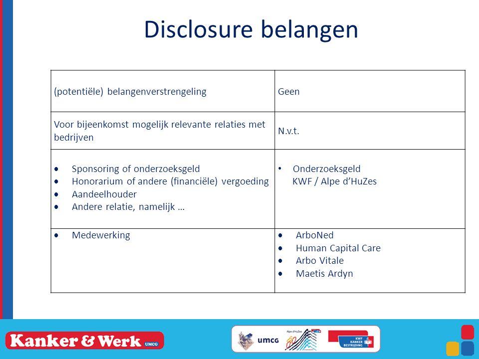 (potentiële) belangenverstrengelingGeen Voor bijeenkomst mogelijk relevante relaties met bedrijven N.v.t.  Sponsoring of onderzoeksgeld  Honorarium