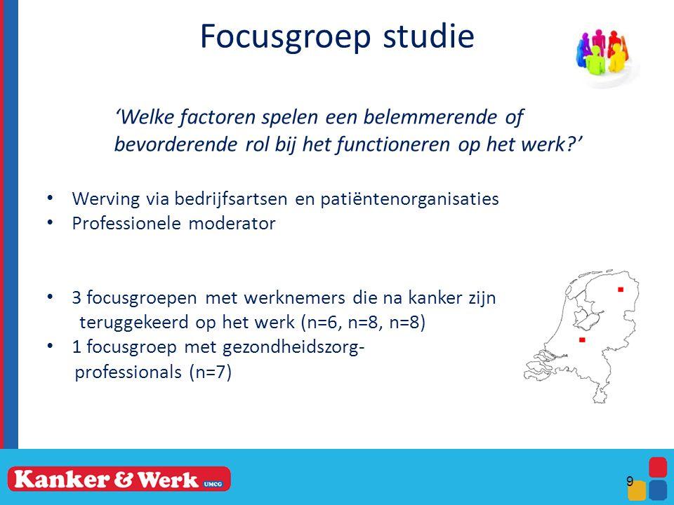 Focusgroep studie 'Welke factoren spelen een belemmerende of bevorderende rol bij het functioneren op het werk?' Werving via bedrijfsartsen en patiënt