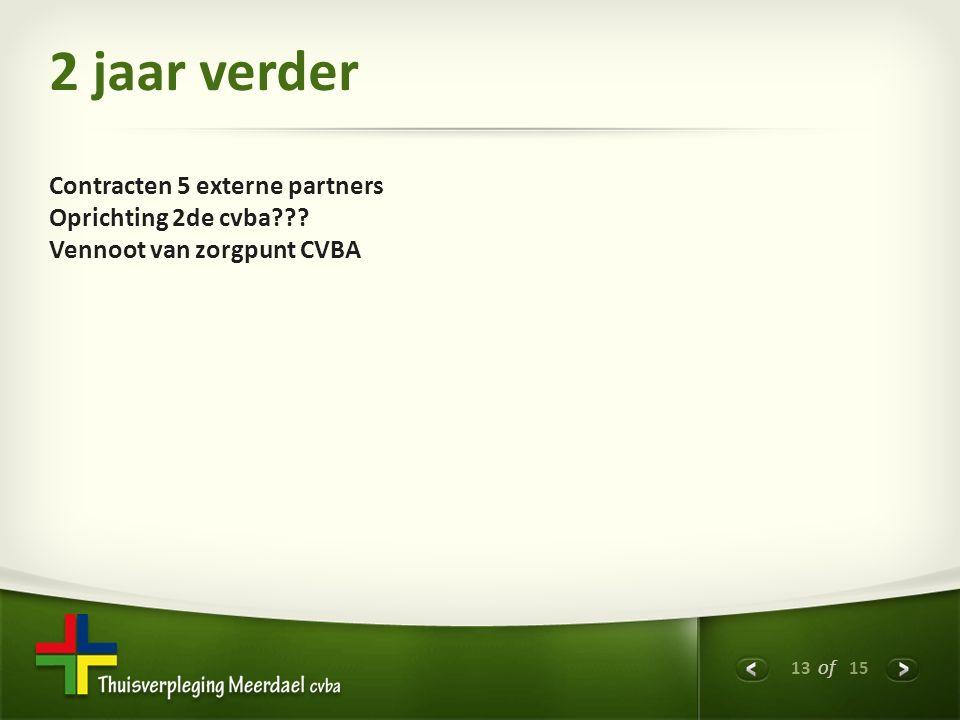 13 of 15 2 jaar verder Contracten 5 externe partners Oprichting 2de cvba .