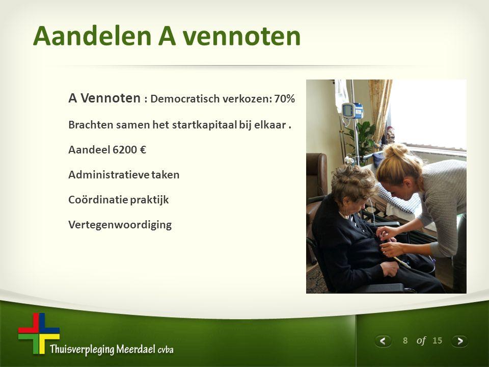 8 of 15 Aandelen A vennoten A Vennoten : Democratisch verkozen: 70% Brachten samen het startkapitaal bij elkaar.