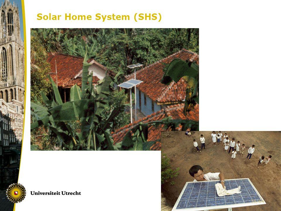 Solar Home System (SHS) 18/64