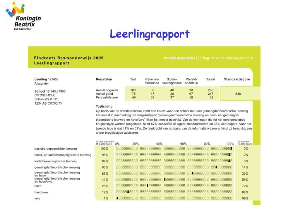 Leerlingrapport