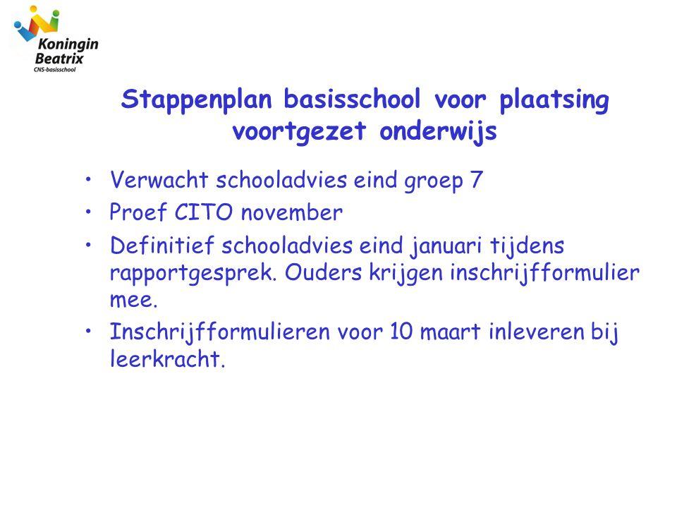 Stappenplan basisschool voor plaatsing voortgezet onderwijs Verwacht schooladvies eind groep 7 Proef CITO november Definitief schooladvies eind januar