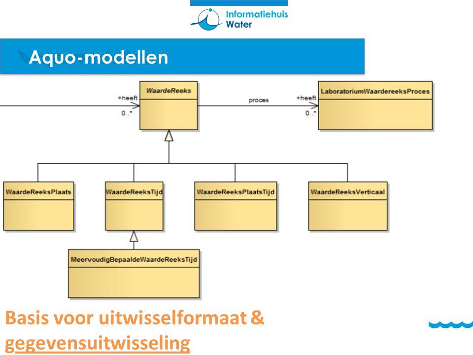 Aquo-modellen Basis voor uitwisselformaat & gegevensuitwisseling