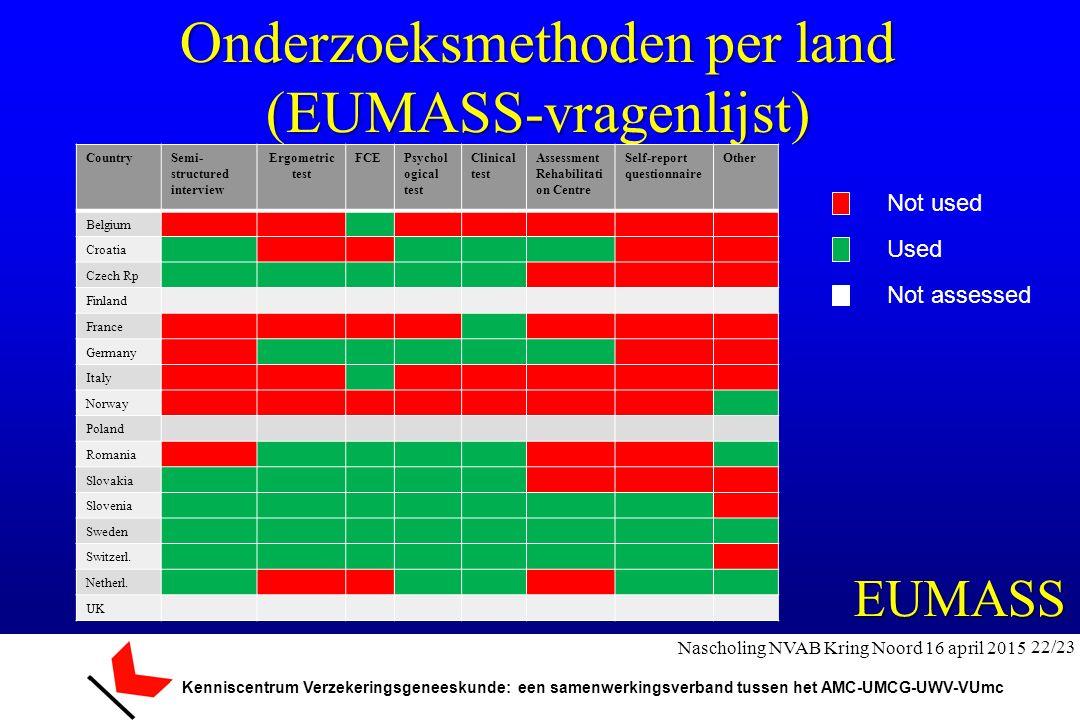 Kenniscentrum Verzekeringsgeneeskunde: een samenwerkingsverband tussen het AMC-UMCG-UWV-VUmc Onderzoeksmethoden per land (EUMASS-vragenlijst) CountryS
