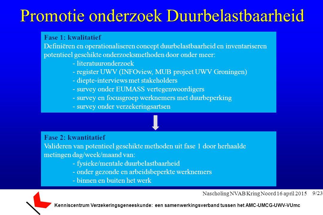 Kenniscentrum Verzekeringsgeneeskunde: een samenwerkingsverband tussen het AMC-UMCG-UWV-VUmc Fase 1: kwalitatief Definiëren en operationaliseren conce