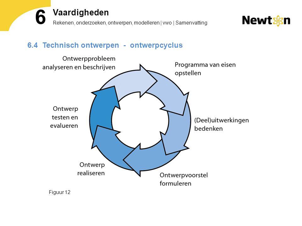 Rekenen, onderzoeken, ontwerpen, modelleren   vwo   Samenvatting 6 Vaardigheden 6.4 Technisch ontwerpen - ontwerpcyclus Figuur 12