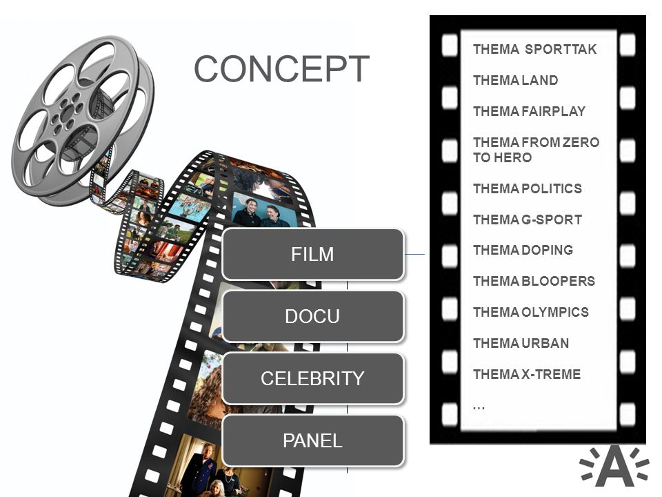 THEMA SPORTTAK THEMA LAND THEMA FAIRPLAY THEMA FROM ZERO TO HERO THEMA POLITICS THEMA G-SPORT THEMA DOPING THEMA BLOOPERS THEMA OLYMPICS THEMA URBAN THEMA X-TREME … FILM DOCU CELEBRITY PANEL CONCEPT