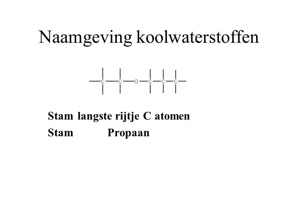 Naamgeving koolwaterstoffen Stamlangste rijtje C atomen StamPropaan