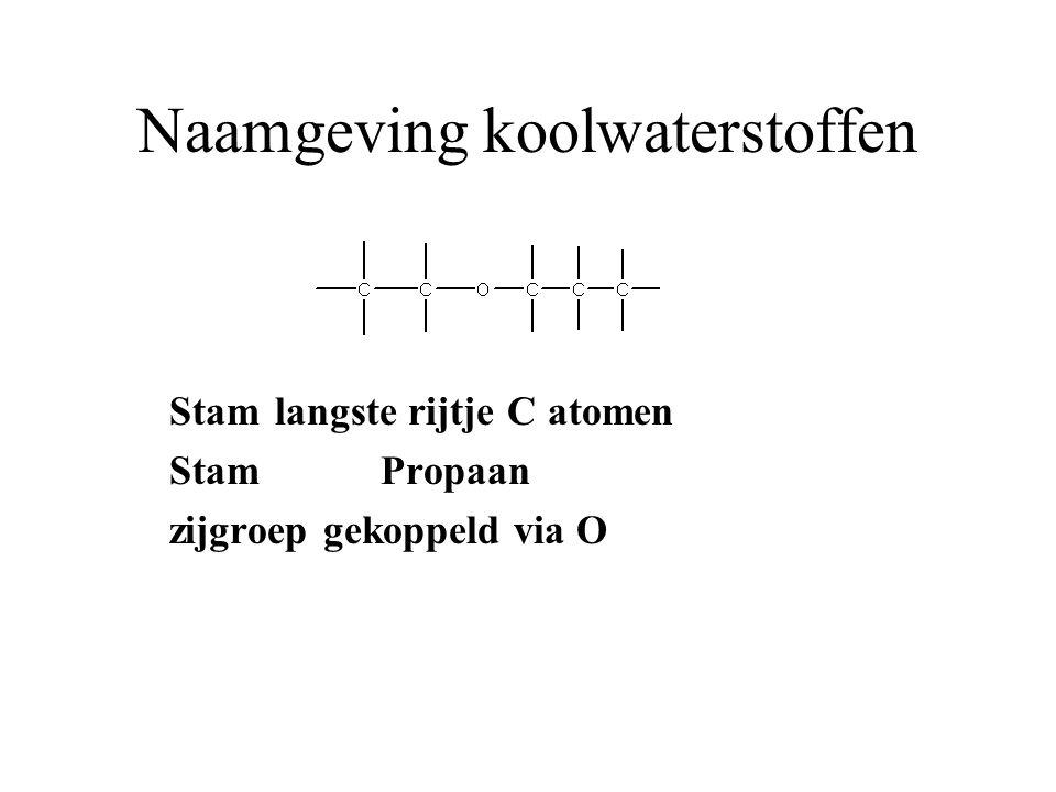 Naamgeving koolwaterstoffen Stamlangste rijtje C atomen StamPropaan zijgroep gekoppeld via O