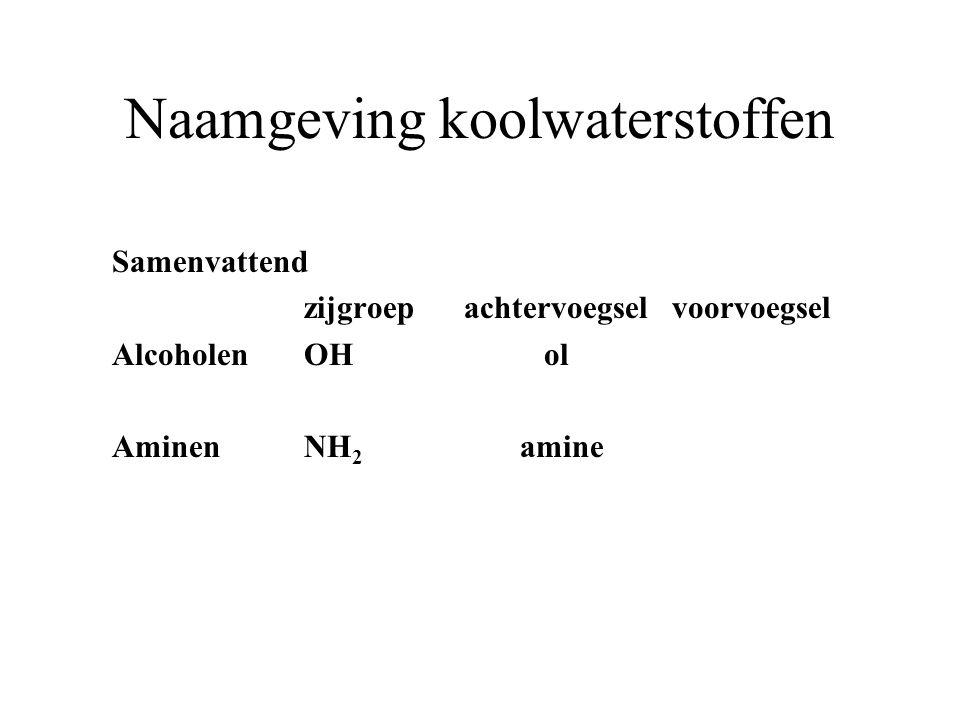 Naamgeving koolwaterstoffen Samenvattend zijgroep achtervoegsel voorvoegsel AlcoholenOH ol AminenNH 2 amine