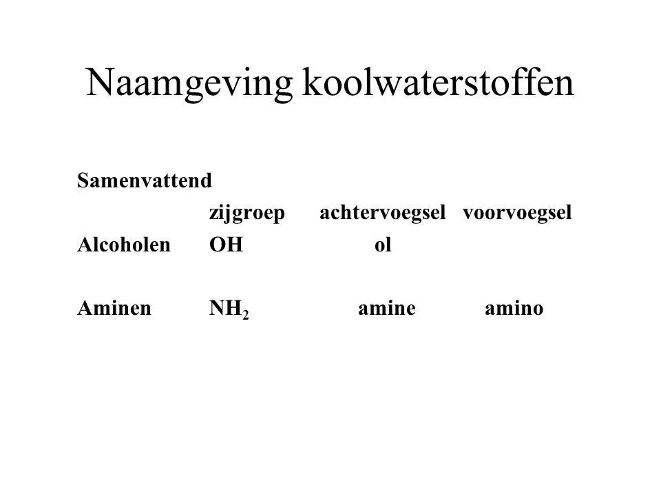 Naamgeving koolwaterstoffen Samenvattend zijgroep achtervoegsel voorvoegsel AlcoholenOH ol AminenNH 2 amine amino