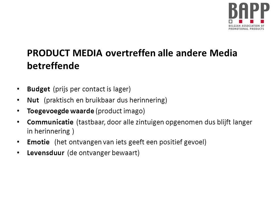 PRODUCT MEDIA is een op zich staand onderdeel van de MEDIA binnen de communicatie Het soort PRODUCT MEDIA wordt bepaald door het imago van het merk of bedrijf PRODUCT MEDIA is de goedkoopste media in vergelijking met de andere met het beste resultaat PRODUCT MEDIA zijn heel doelgericht aangepast aan je doelgroep