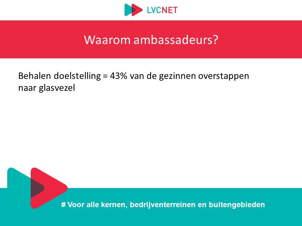 # Voor alle kernen, bedrijventerreinen en buitengebieden Waarom ambassadeurs? Behalen doelstelling = 43% van de gezinnen overstappen naar glasvezel