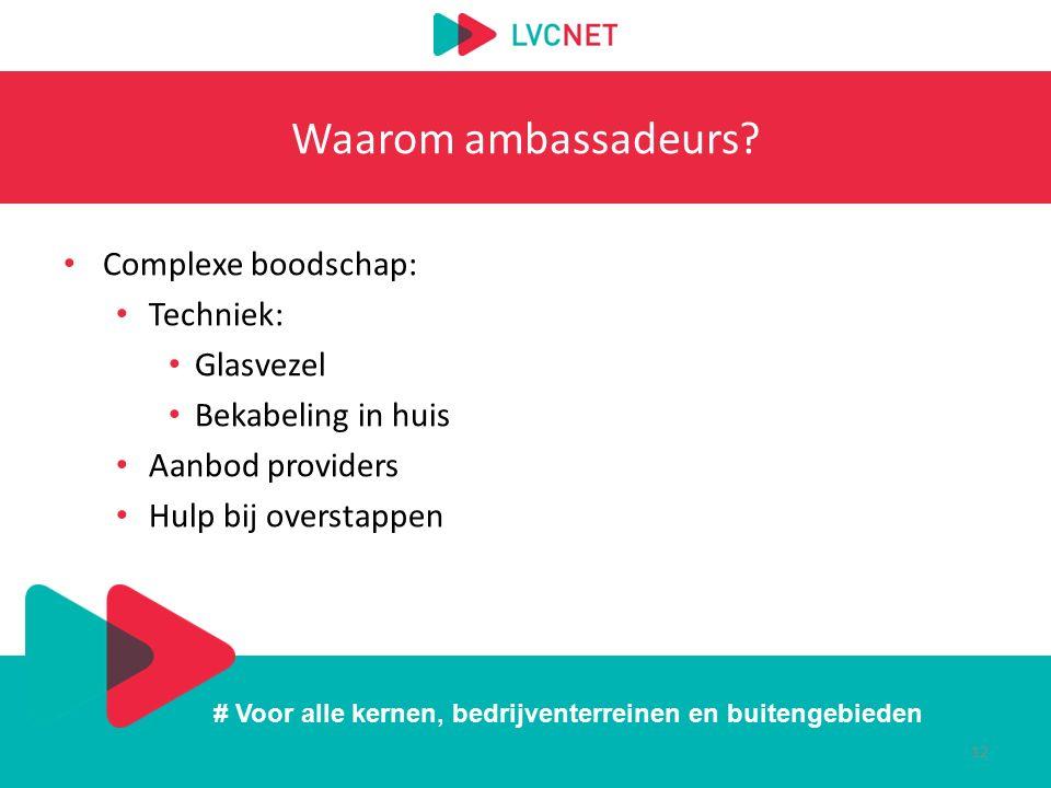 # Voor alle kernen, bedrijventerreinen en buitengebieden Waarom ambassadeurs? Complexe boodschap: Techniek: Glasvezel Bekabeling in huis Aanbod provid