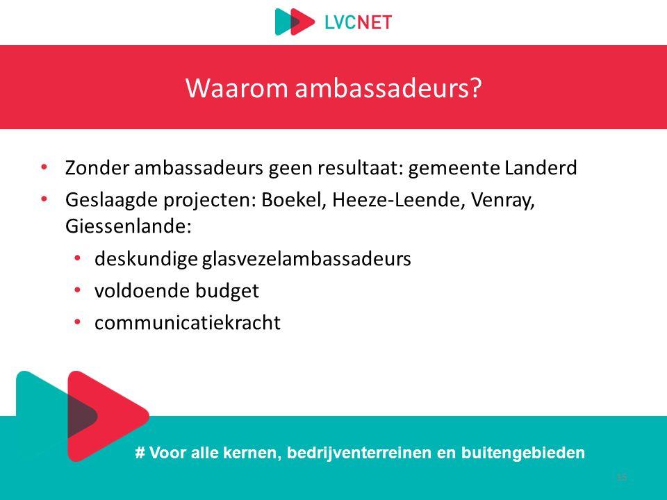 # Voor alle kernen, bedrijventerreinen en buitengebieden Waarom ambassadeurs? Zonder ambassadeurs geen resultaat: gemeente Landerd Geslaagde projecten