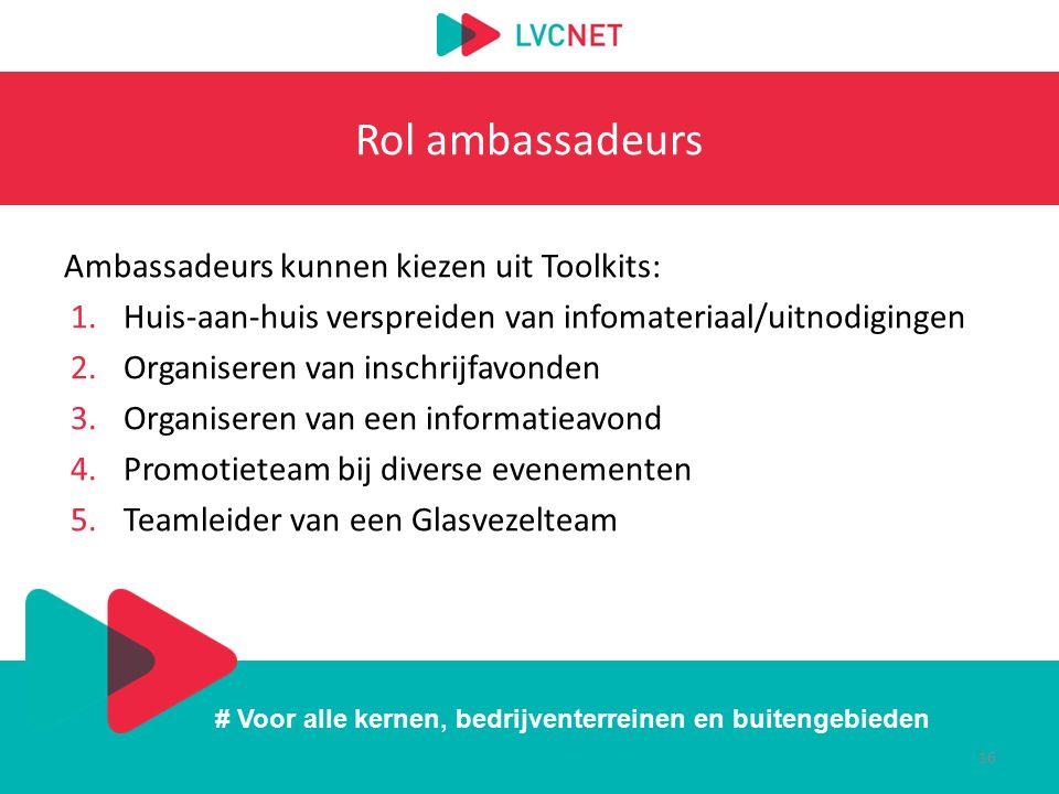 # Voor alle kernen, bedrijventerreinen en buitengebieden Rol ambassadeurs Ambassadeurs kunnen kiezen uit Toolkits: 1.Huis-aan-huis verspreiden van inf