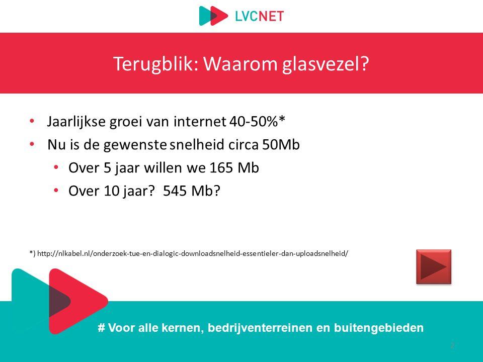 # Voor alle kernen, bedrijventerreinen en buitengebieden Terugblik: Waarom glasvezel? Jaarlijkse groei van internet 40-50%* Nu is de gewenste snelheid