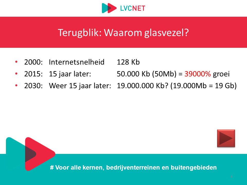 # Voor alle kernen, bedrijventerreinen en buitengebieden Terugblik: Waarom glasvezel? 2000: Internetsnelheid 128 Kb 2015: 15 jaar later: 50.000 Kb (50