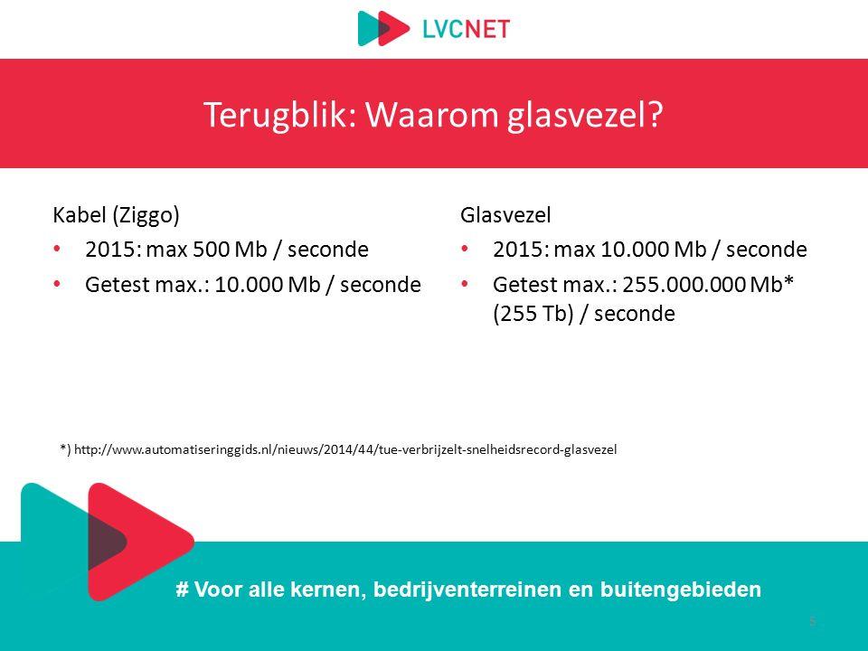 # Voor alle kernen, bedrijventerreinen en buitengebieden Terugblik: Waarom glasvezel? Kabel (Ziggo) 2015: max 500 Mb / seconde Getest max.: 10.000 Mb
