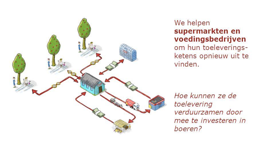 We helpen supermarkten en voedingsbedrijven om hun toeleverings- ketens opnieuw uit te vinden.
