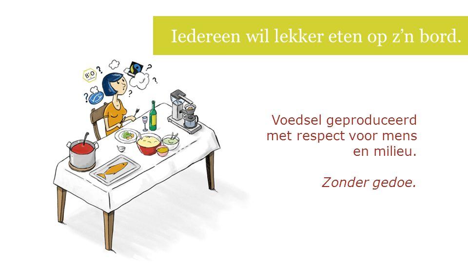 Voedsel geproduceerd met respect voor mens en milieu.