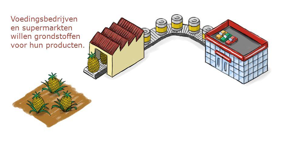 Voedingsbedrijven en supermarkten willen grondstoffen voor hun producten.