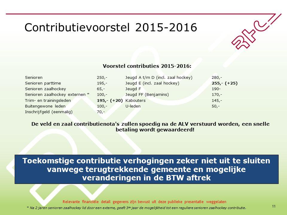 11 Contributievoorstel 2015-2016 Voorstel contributies 2015-2016: Senioren250,- Jeugd A t/m D (incl.