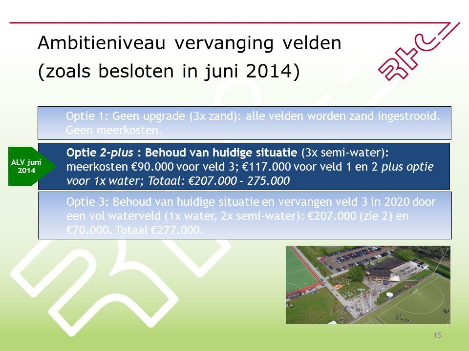 Ambitieniveau vervanging velden (zoals besloten in juni 2014) Optie 1: Geen upgrade (3x zand): alle velden worden zand ingestrooid.