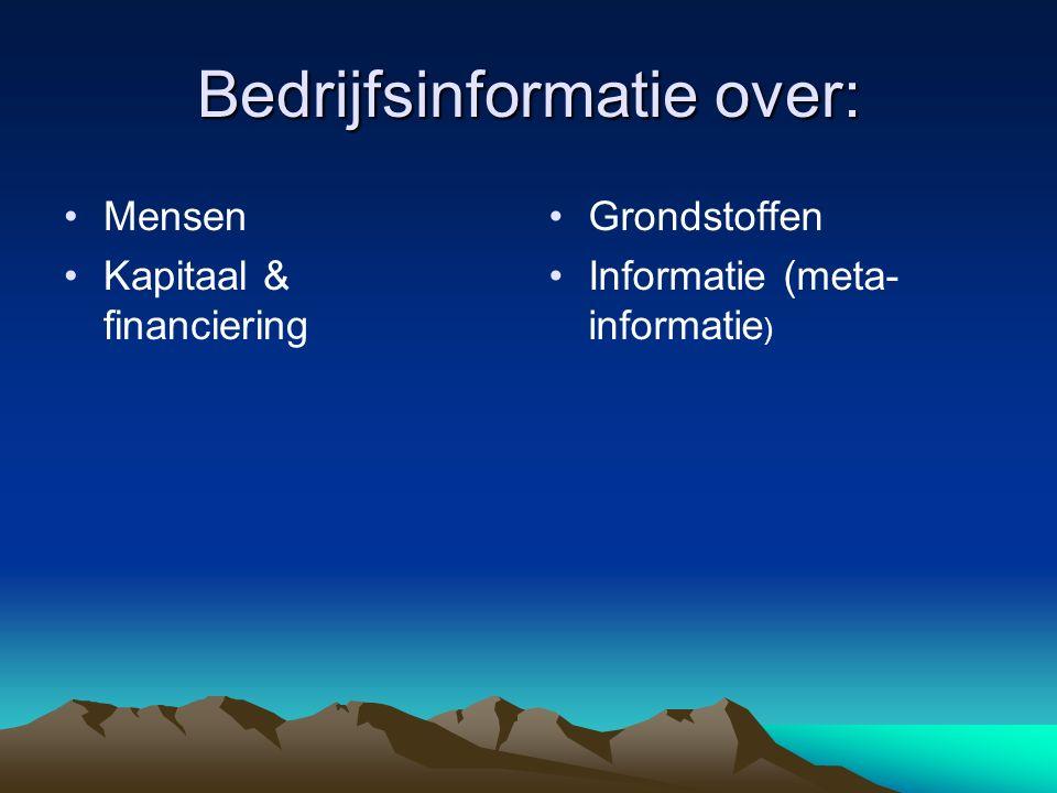 Bedrijfsinformatie over: Mensen Kapitaal & financiering Grondstoffen Informatie (meta- informatie )