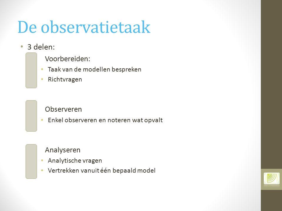 De observatietaak 3 delen: Voorbereiden: Taak van de modellen bespreken Richtvragen Observeren Enkel observeren en noteren wat opvalt Analyseren Analy