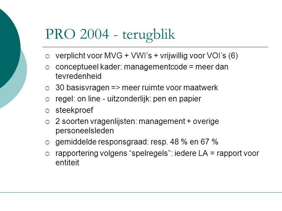 PRO 2004 - terugblik  verplicht voor MVG + VWI's + vrijwillig voor VOI's (6)  conceptueel kader: managementcode = meer dan tevredenheid  30 basisvr