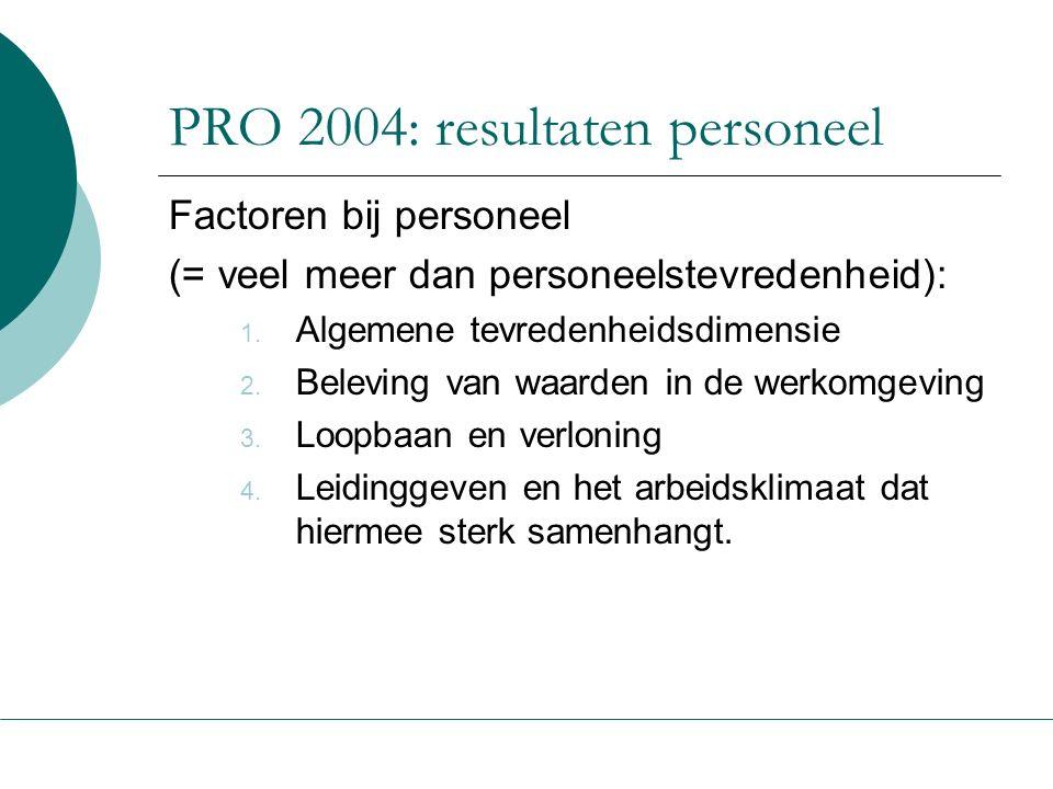 PRO 2004: resultaten personeel Factoren bij personeel (= veel meer dan personeelstevredenheid): 1. Algemene tevredenheidsdimensie 2. Beleving van waar