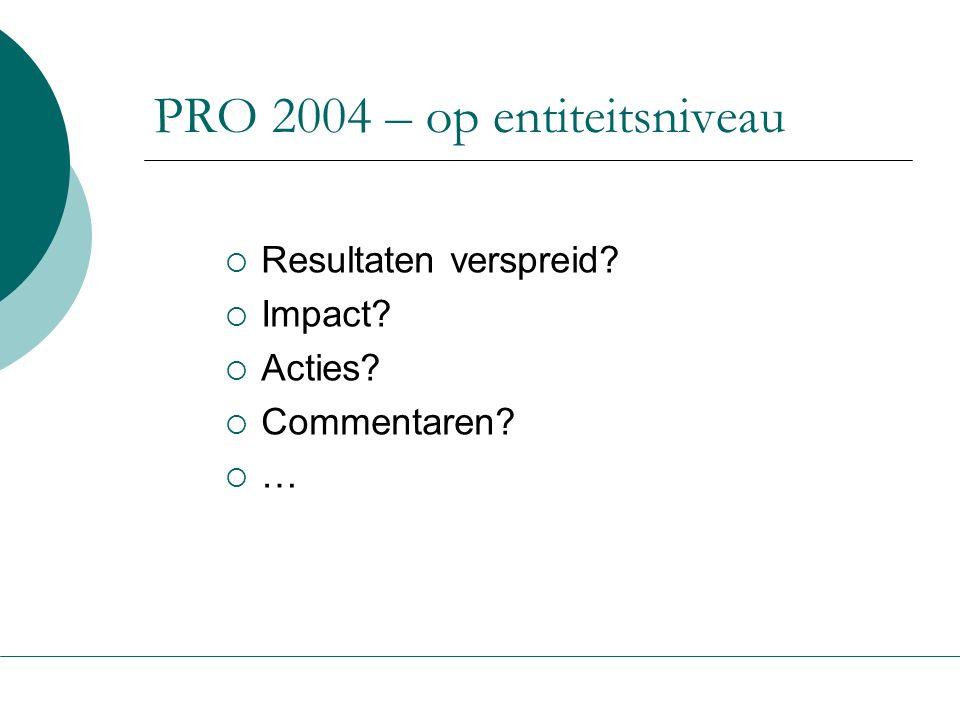 PRO 2004 – op entiteitsniveau  Resultaten verspreid?  Impact?  Acties?  Commentaren?  …