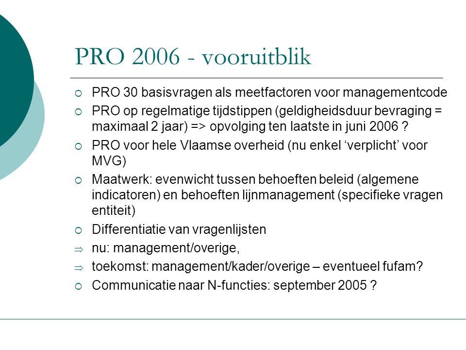 PRO 2006 - vooruitblik  PRO 30 basisvragen als meetfactoren voor managementcode  PRO op regelmatige tijdstippen (geldigheidsduur bevraging = maximaa