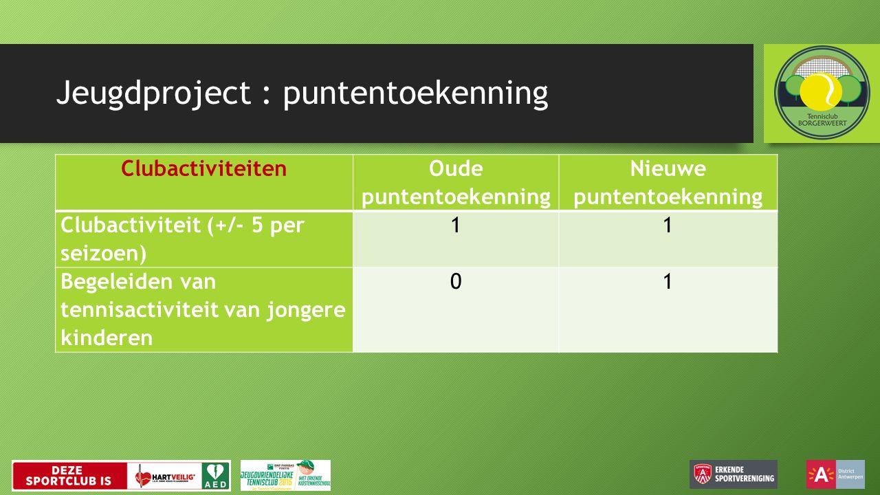 Jeugdproject : puntentoekenning Clubactiviteiten Oude puntentoekenning Nieuwe puntentoekenning Clubactiviteit (+/- 5 per seizoen) 11 Begeleiden van tennisactiviteit van jongere kinderen 01